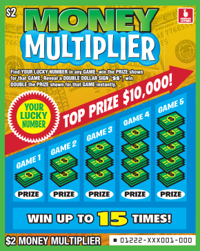 Money Multiplier